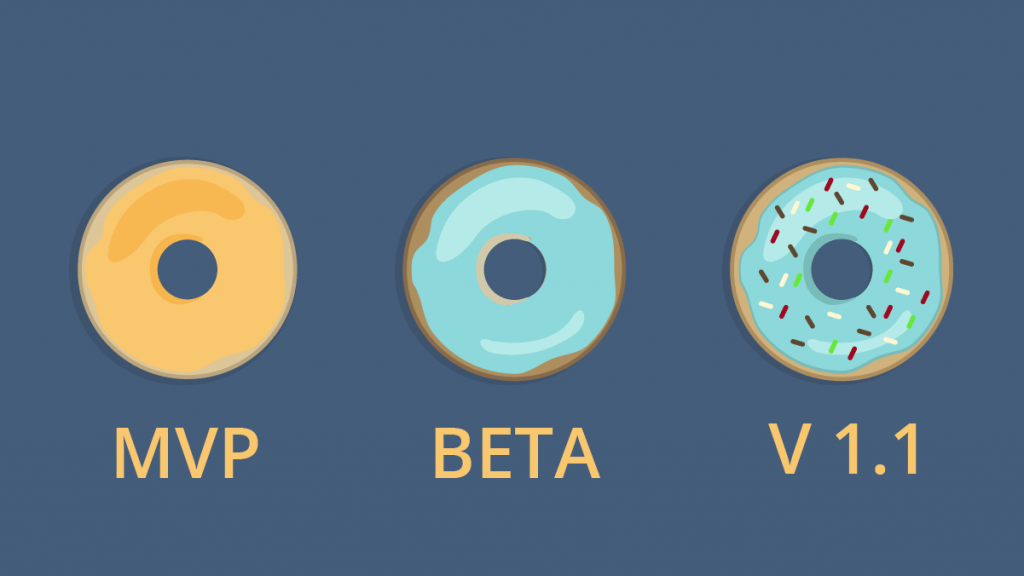 budgeting your first app: Don't throw away the donut!
