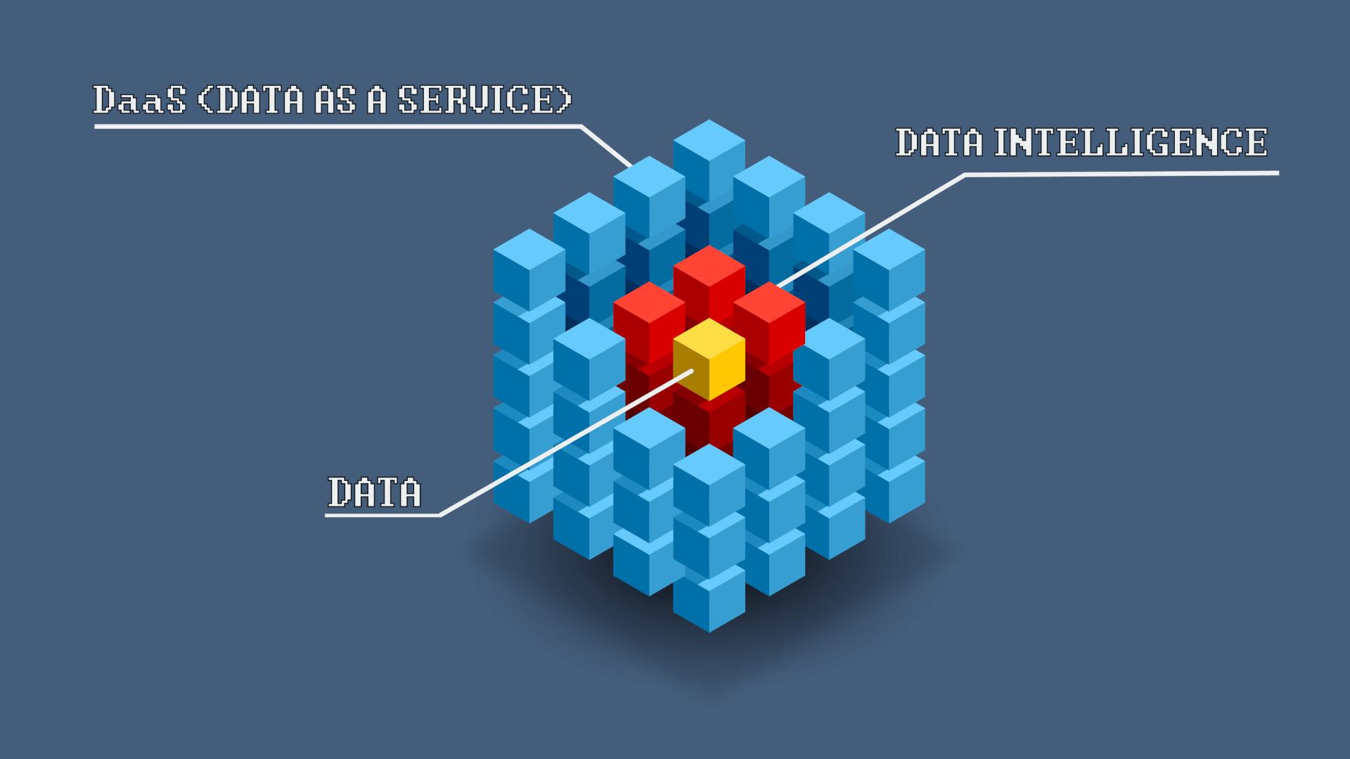 Data-Centric / Data-Driven