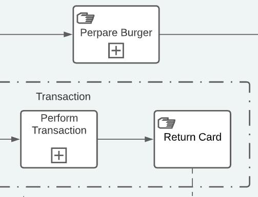 BPMN step 6