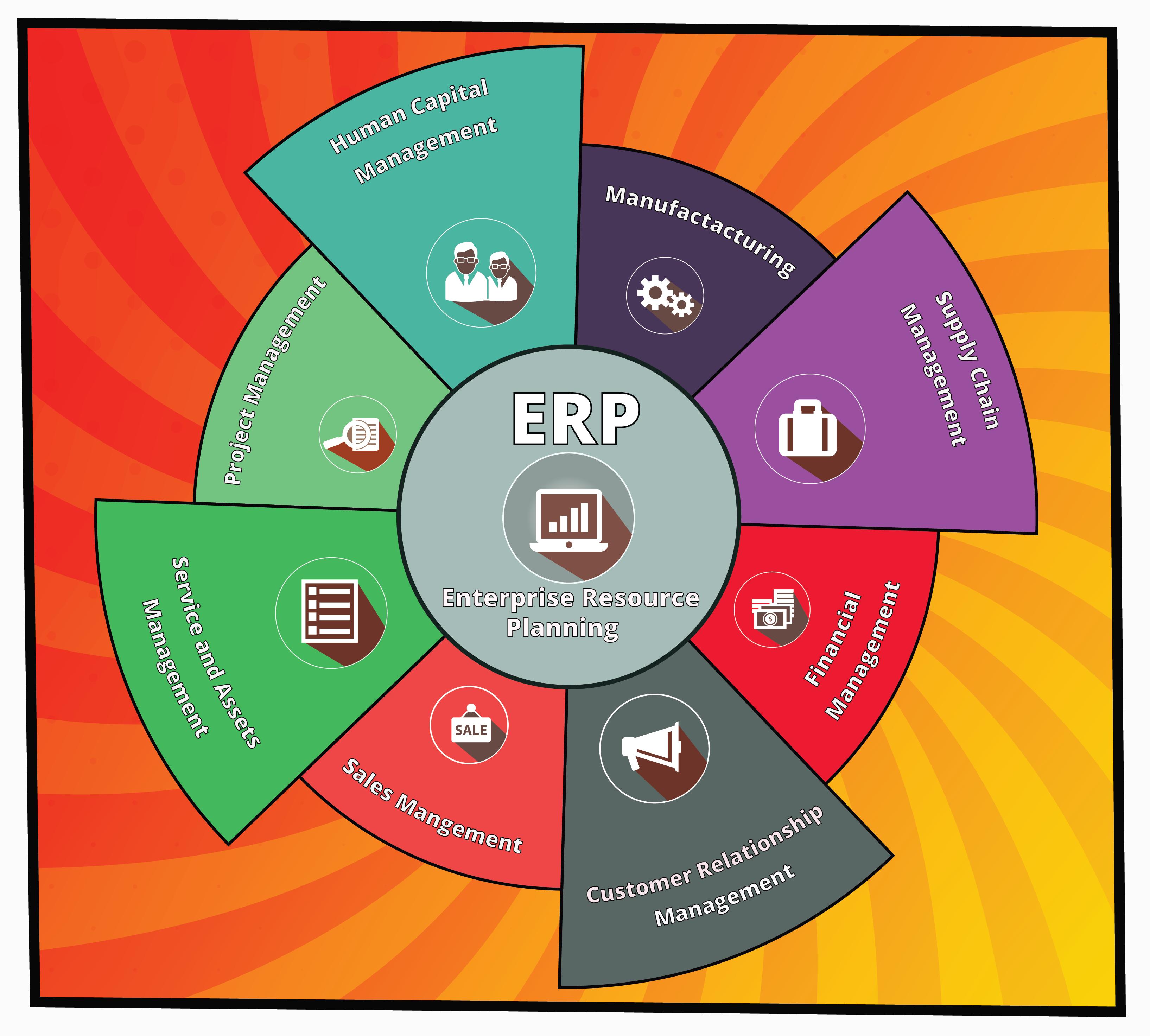ERP graph comic