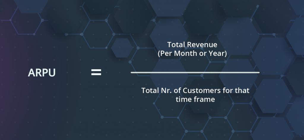 ARPU Product Metrics Formula