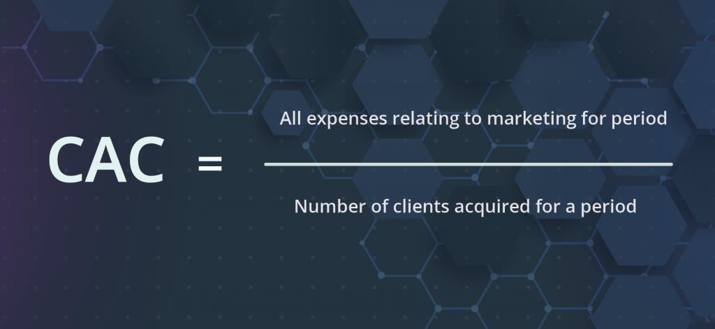 CAC Product Metrics Formula basic