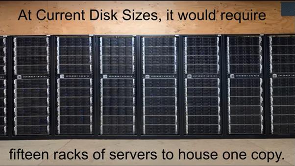 Internet Archive 15 server racks
