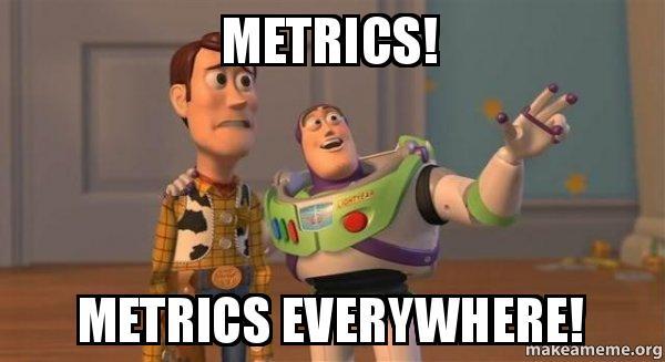 Metrics - a CRM edge